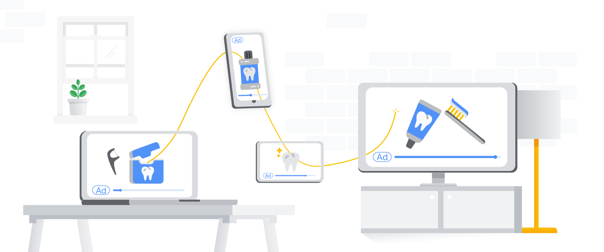 2019 Google Ad Manager Advanced TV Inventory Report