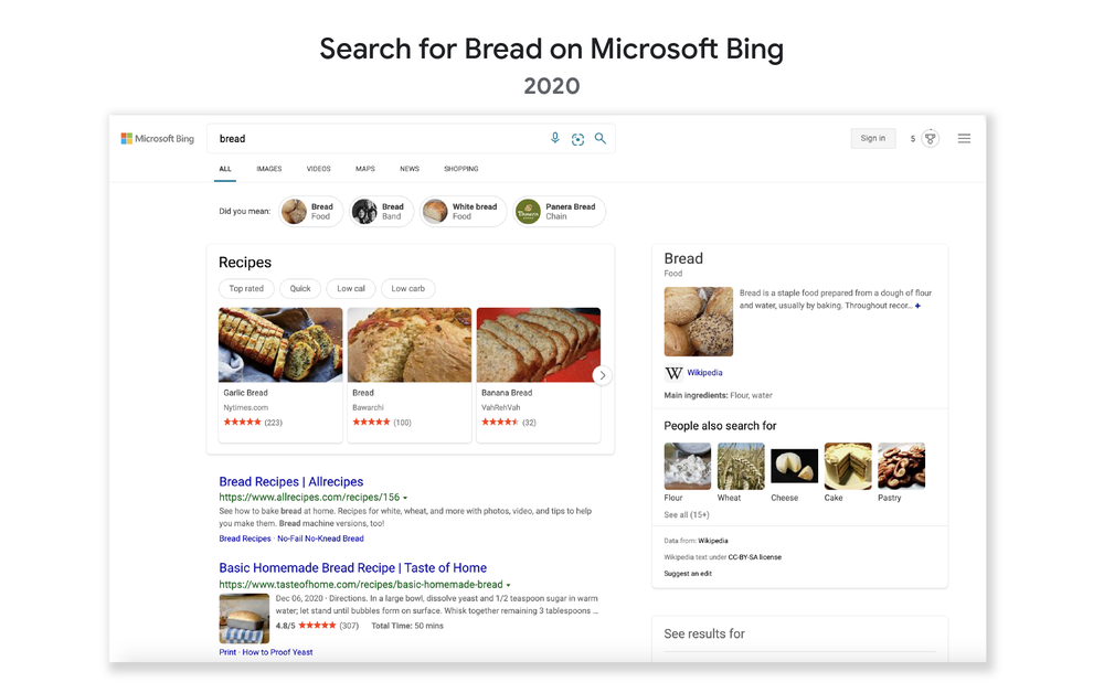 Search for Bread on Microsoft Bing in 2020