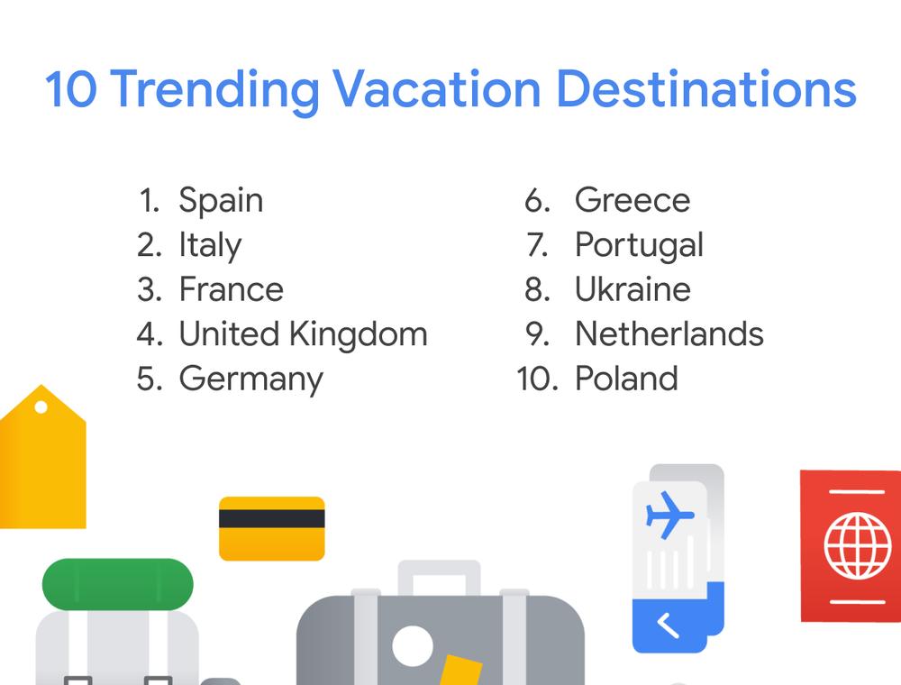 Top 10 trending vacation destinations in Europe
