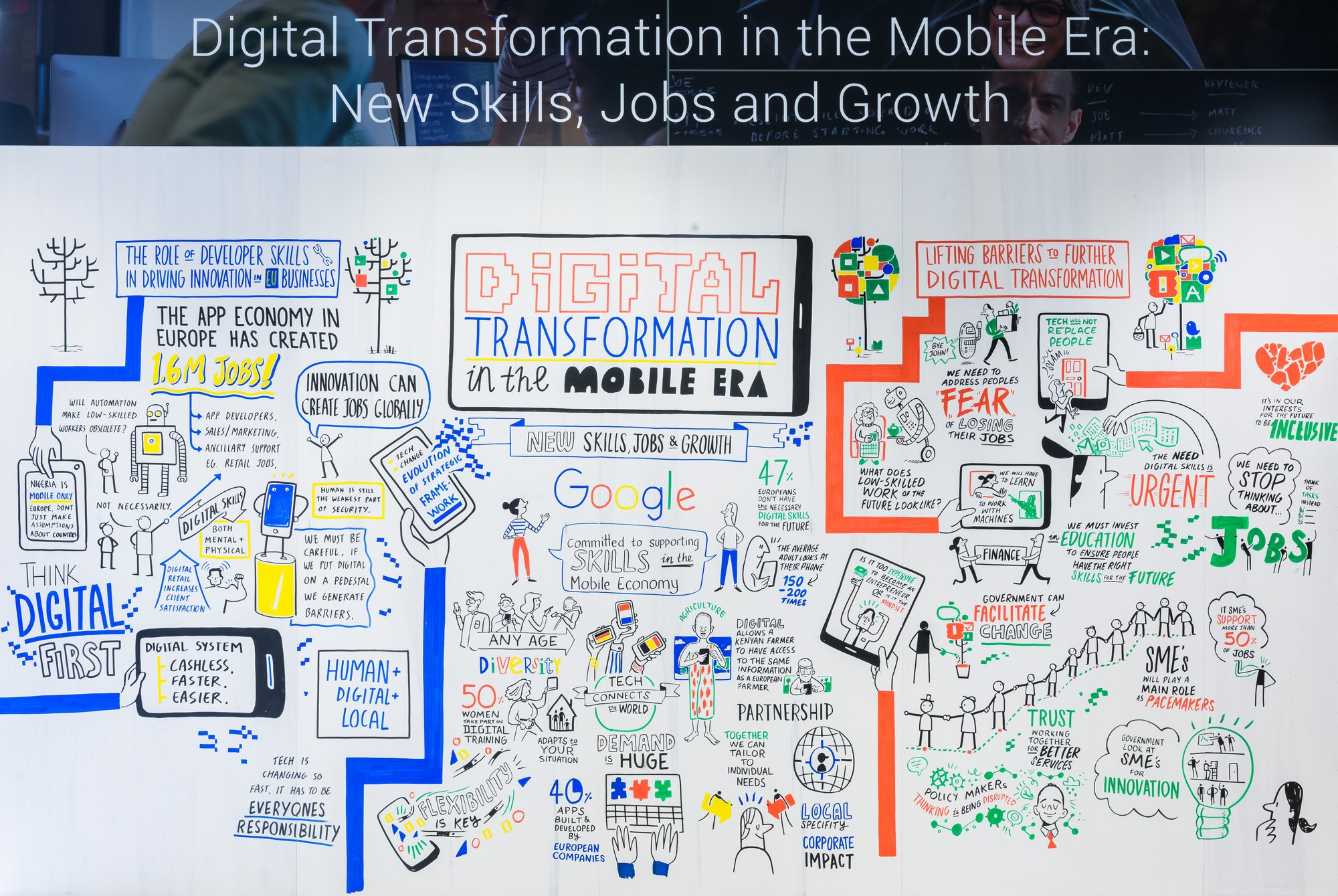Mobile Transformation Event 2