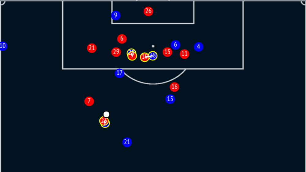 Depiction of The FA's model in action and flagging possible exposure interactions