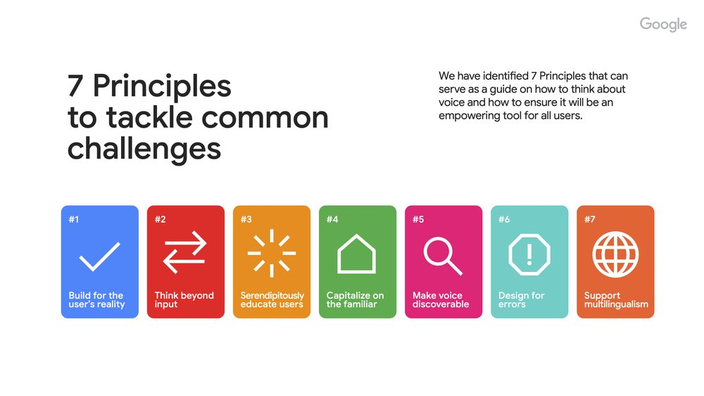 A graphic showing Google's seven principles for building better technology to support voice users