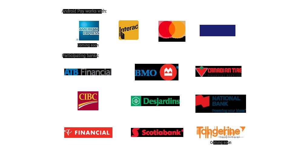CA_banks