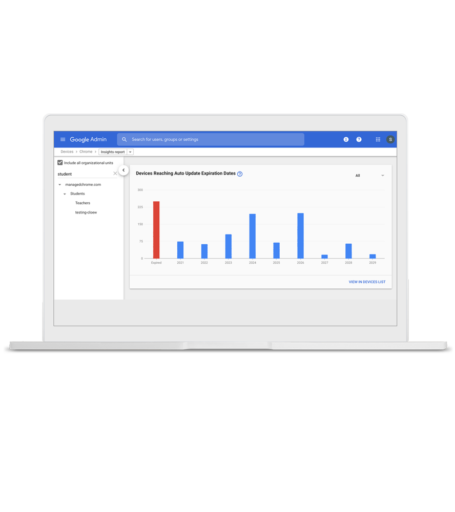 Still image of a report in Google Admin Console for AUE