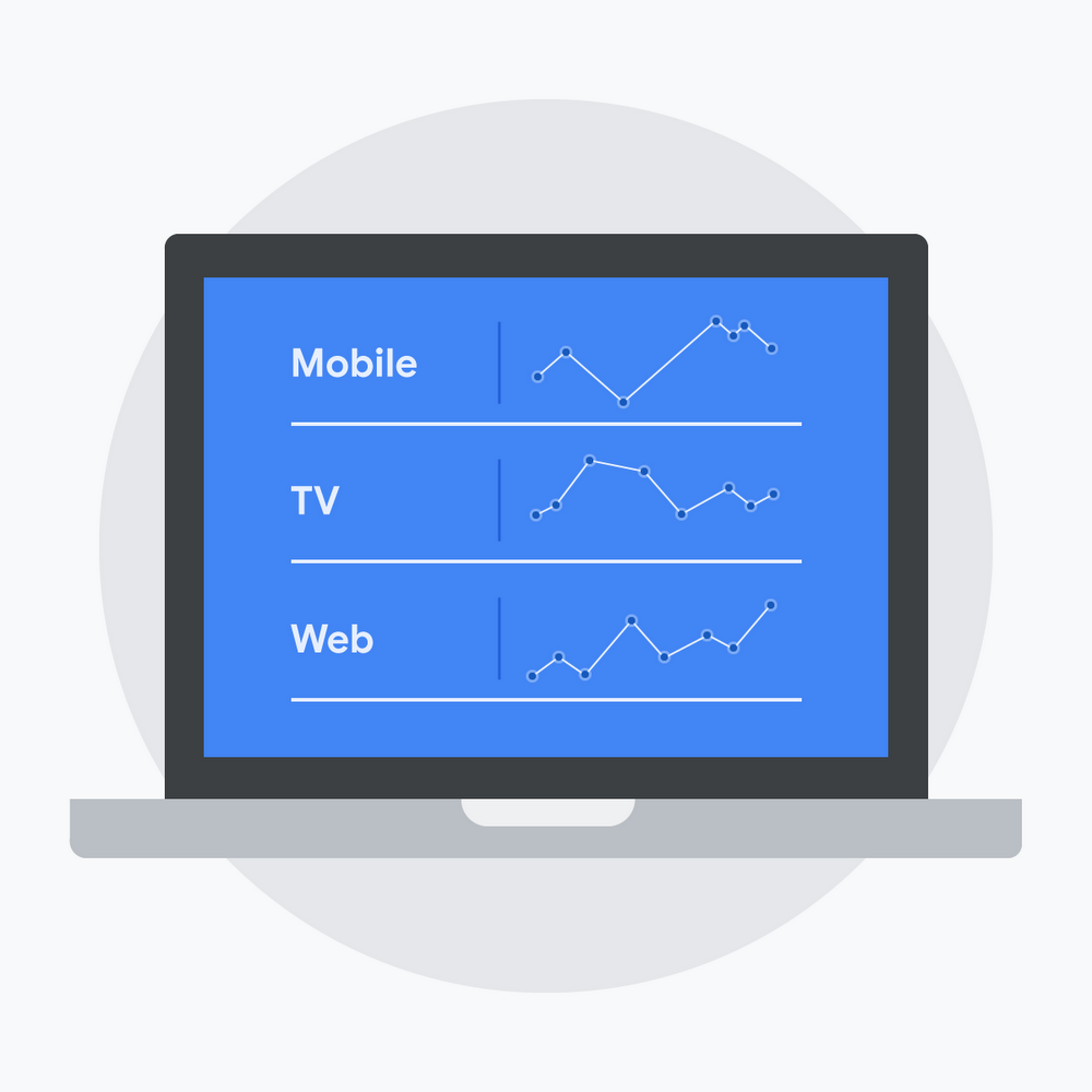 Advanced TV - Measurable Experiences