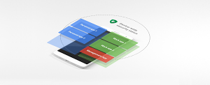 Android Enterprise security