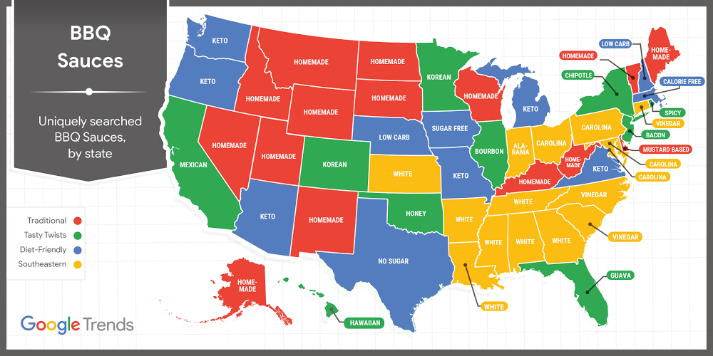 BBQ Trends BY State
