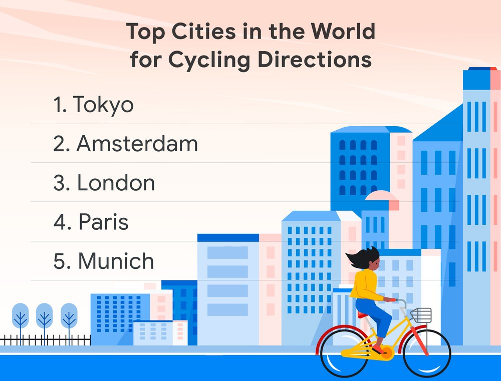 Top global cities for biking on Maps