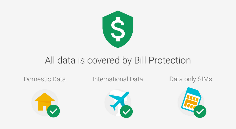 Google's Project Fi Bill Protection