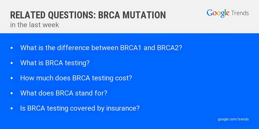 BRCA-testing.width-1024.jpg