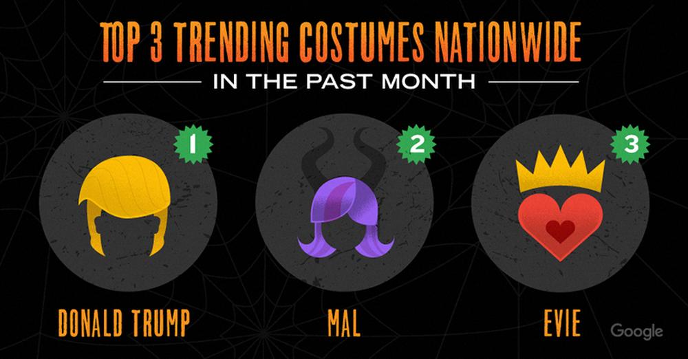 Beutler_GS_trend-list_Oct28_costume_FB.width-900.png