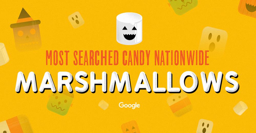 Beutler_GS_trend-list_Oct28_marshmallow_FB.width-900.png