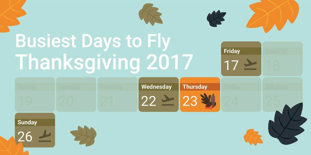 Thanksgiving 2017 busiest days to fly