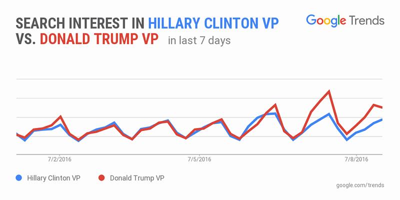 ClintonTrumpVP.png