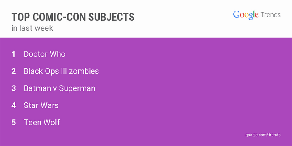 ComicCon-subjects.width-1024.png