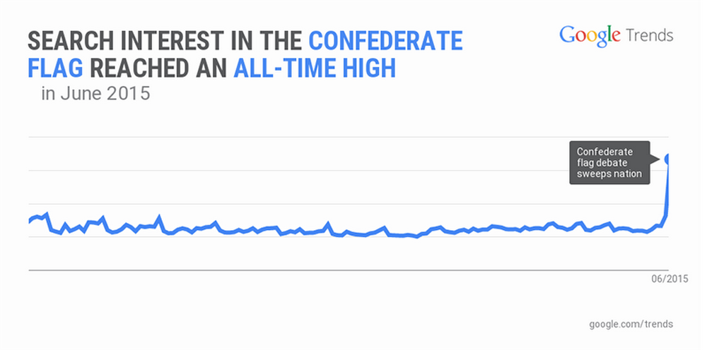 Confederate-flag-spike.width-1033.png