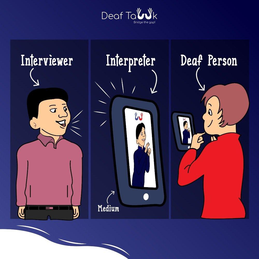 The DeafTawk app