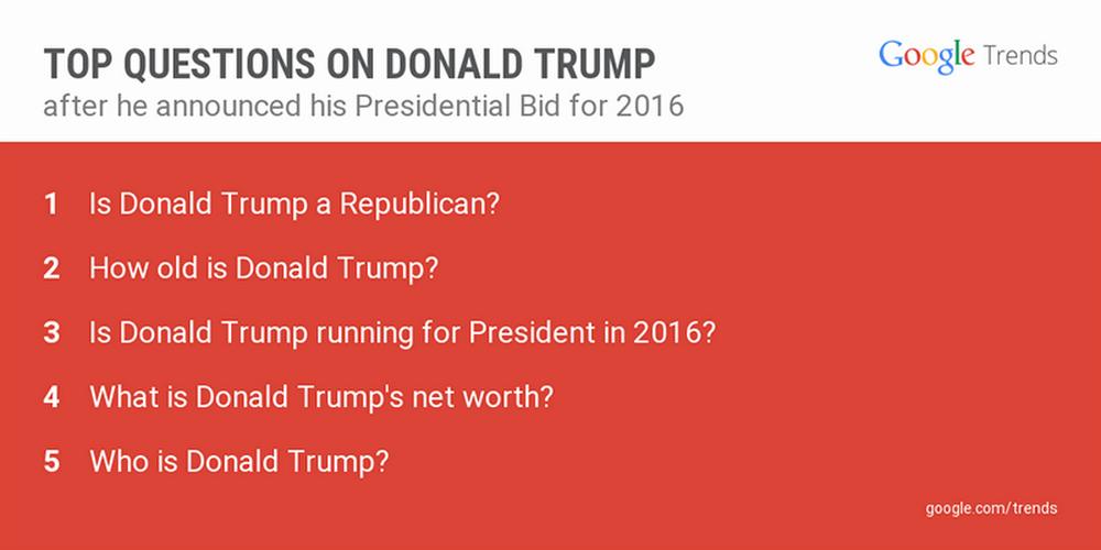 Donald-Trump-questions.width-1024.png