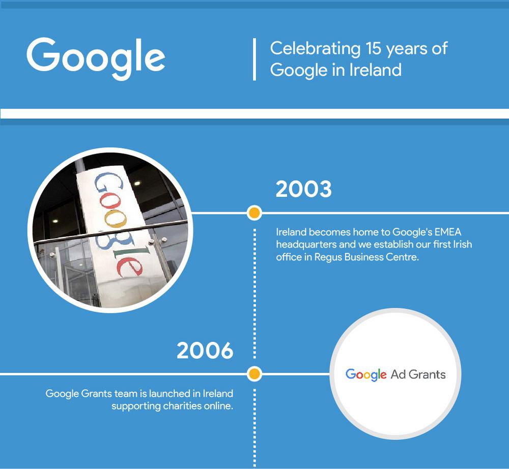 Dublin 15 infographic_1.jpg
