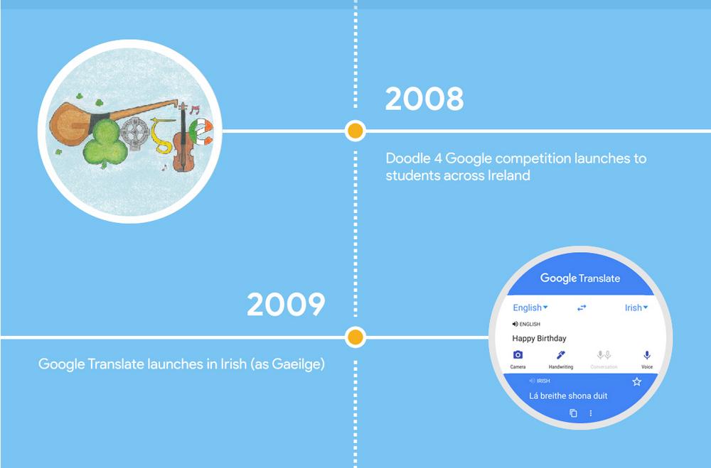 Dublin 15 infographic_2.jpg