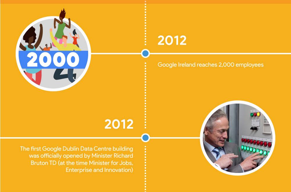 Dublin 15 infographic_3.jpg