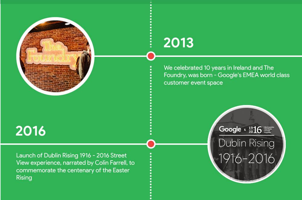 Dublin 15 infographic_4.jpg