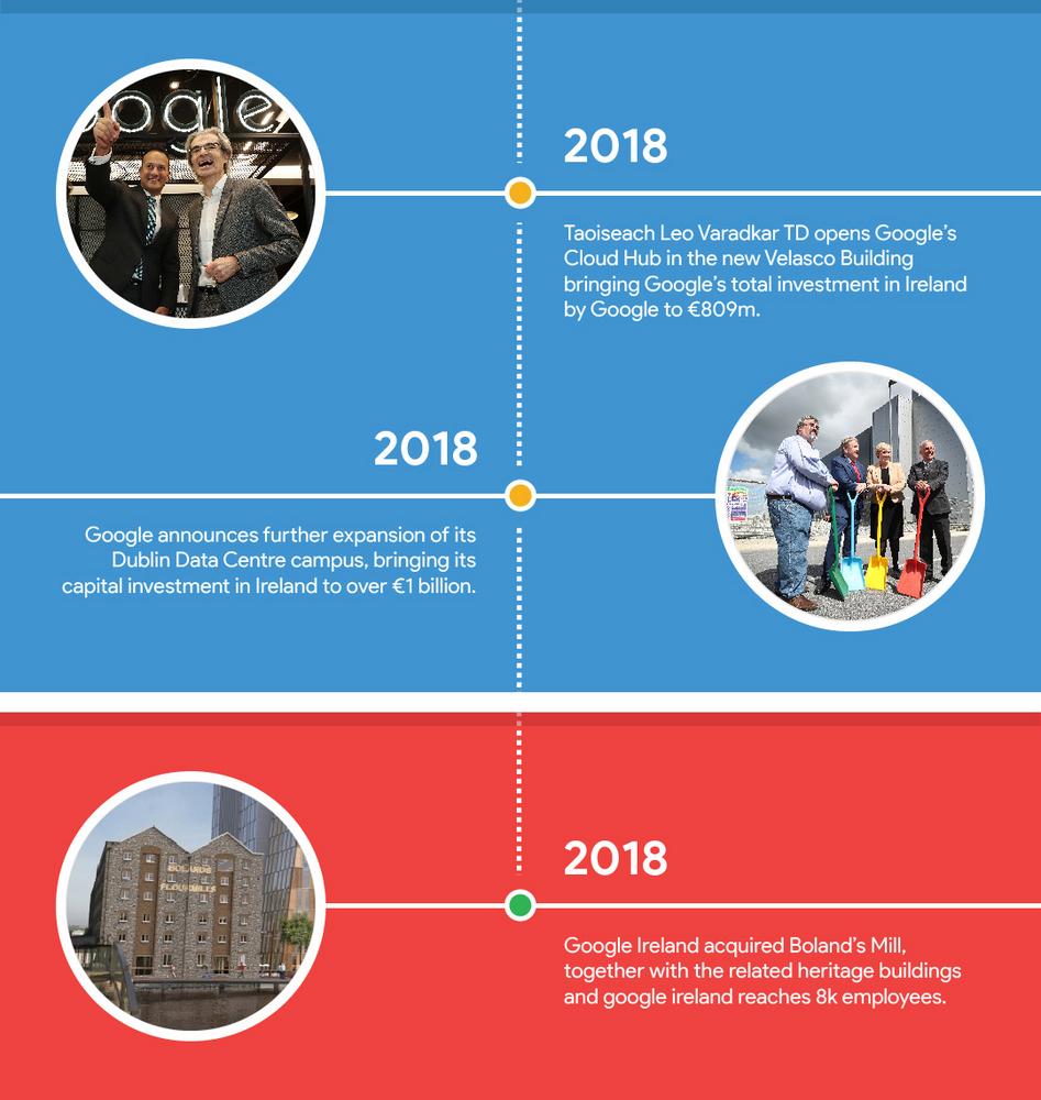 Dublin 15 infographic_5.jpg