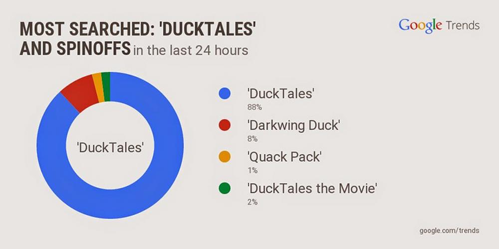 DuckTales.width-1024.jpg