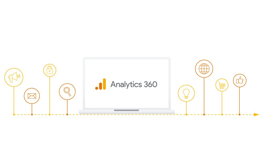 Laptop with Analytics 360 and orange Analytics logo on screen in the middle of a line of symbols of Analytics features.