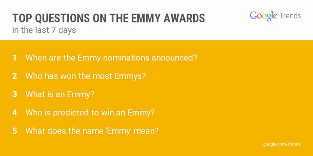 Emmy-Awards.width-1024.png