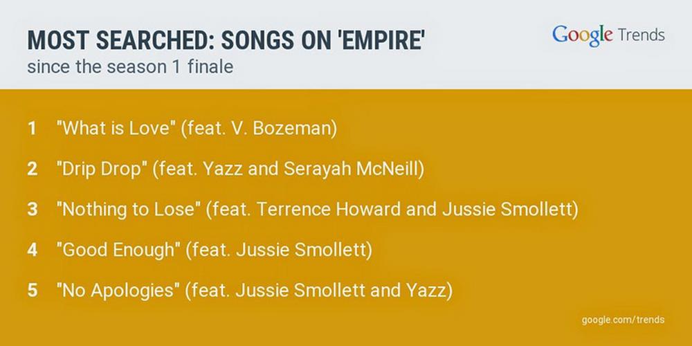 Empire-soundtrack.width-1024.jpg