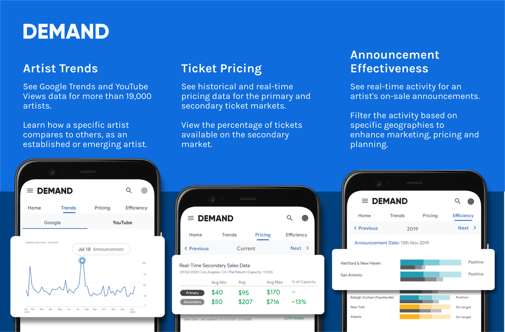 DEMAND: where live music meets data