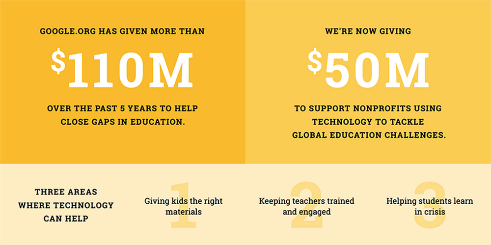 GEI EDU Grant-graphic0.png