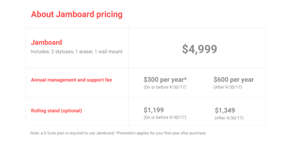 Jamboard pricing - correct
