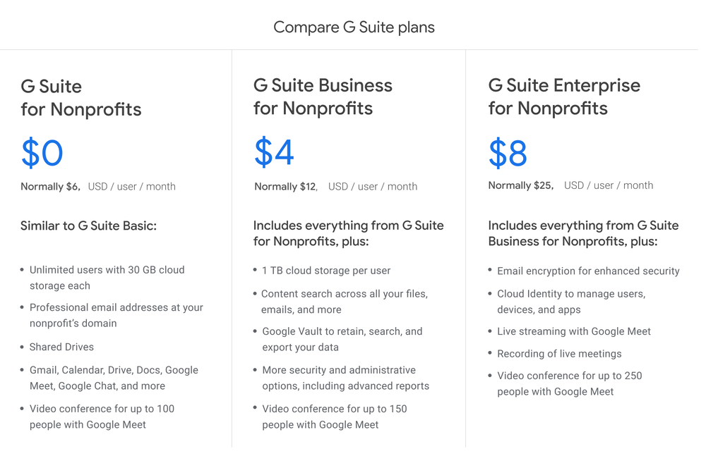 G Suite Nonprofits pricing