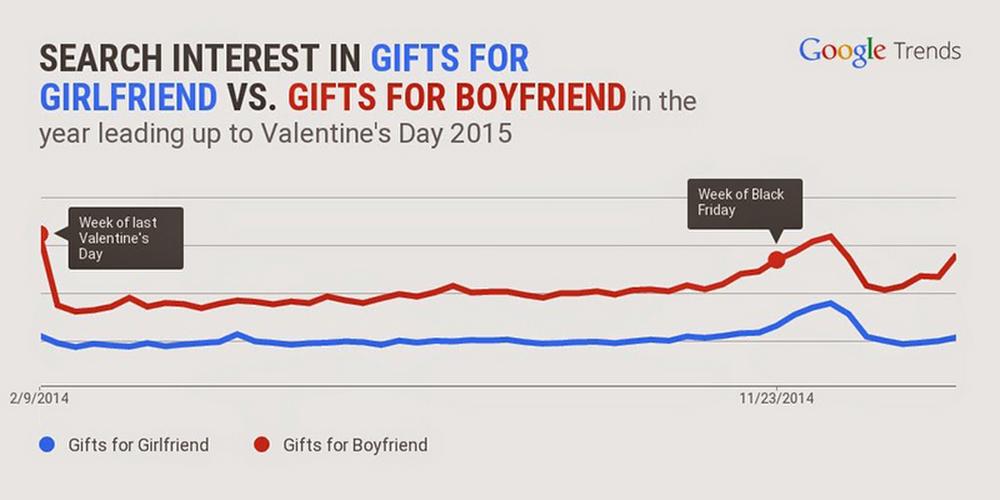 Girlfriend-vs-Boyfriend.width-1024.jpg