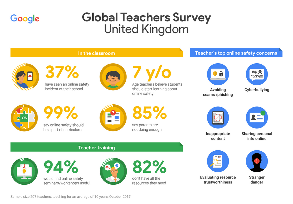 Global teachers survey_infographic.jpg