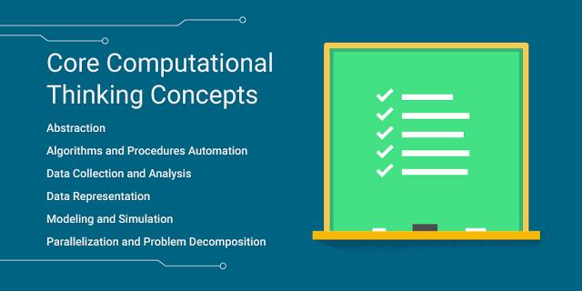 Computational thinking 1