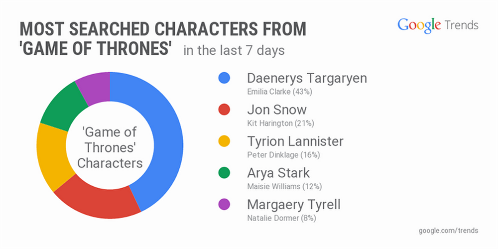 GoT-characters.width-1024.png
