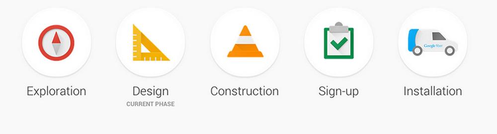 Google-Fiber-steps.width-1600.png