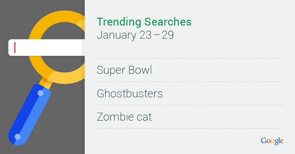 Google-Trends-Jan-30.width-900.png
