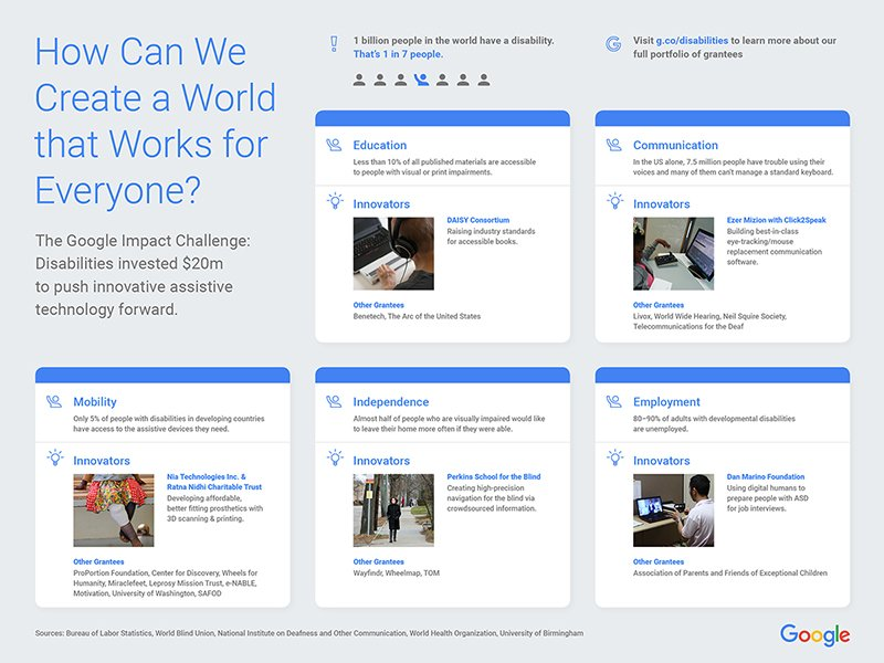 GoogleIC_Disabilities.jpg