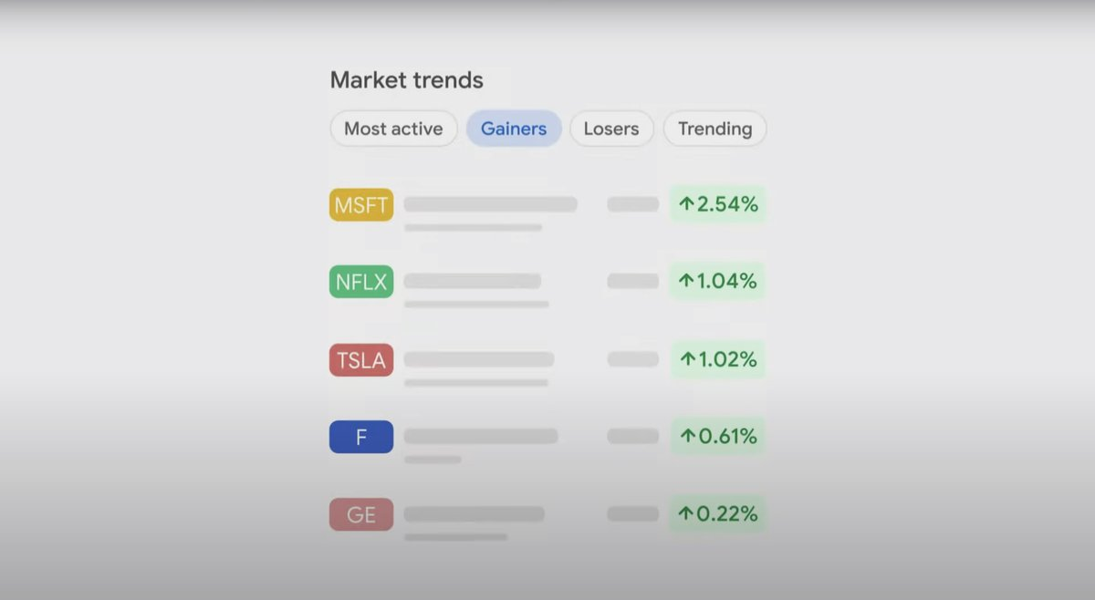 Google Finance keyframe.jpg