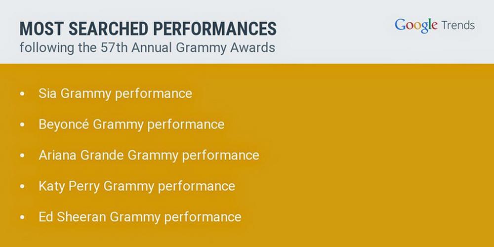 Grammy-performances.width-1024.jpg