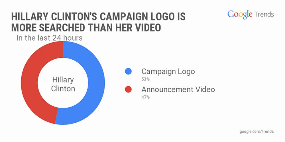Hillary-Clinton-logo.width-1024.png