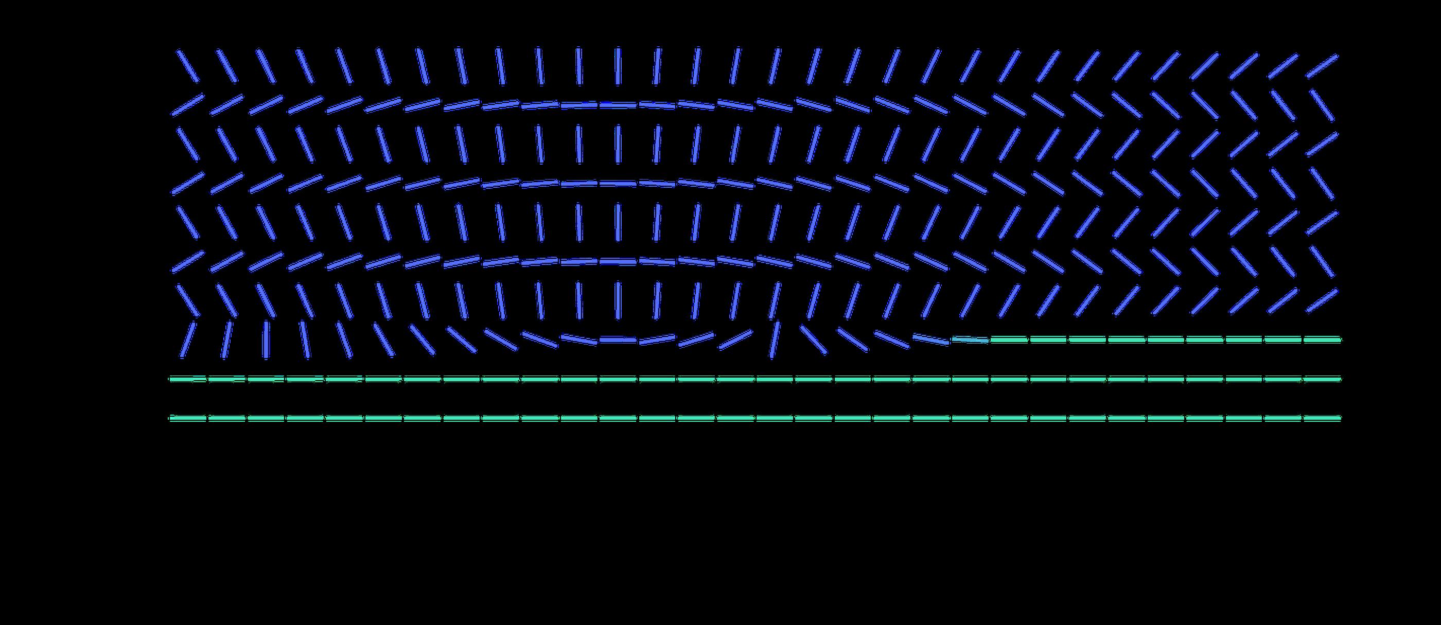 I/O Header - G Suite