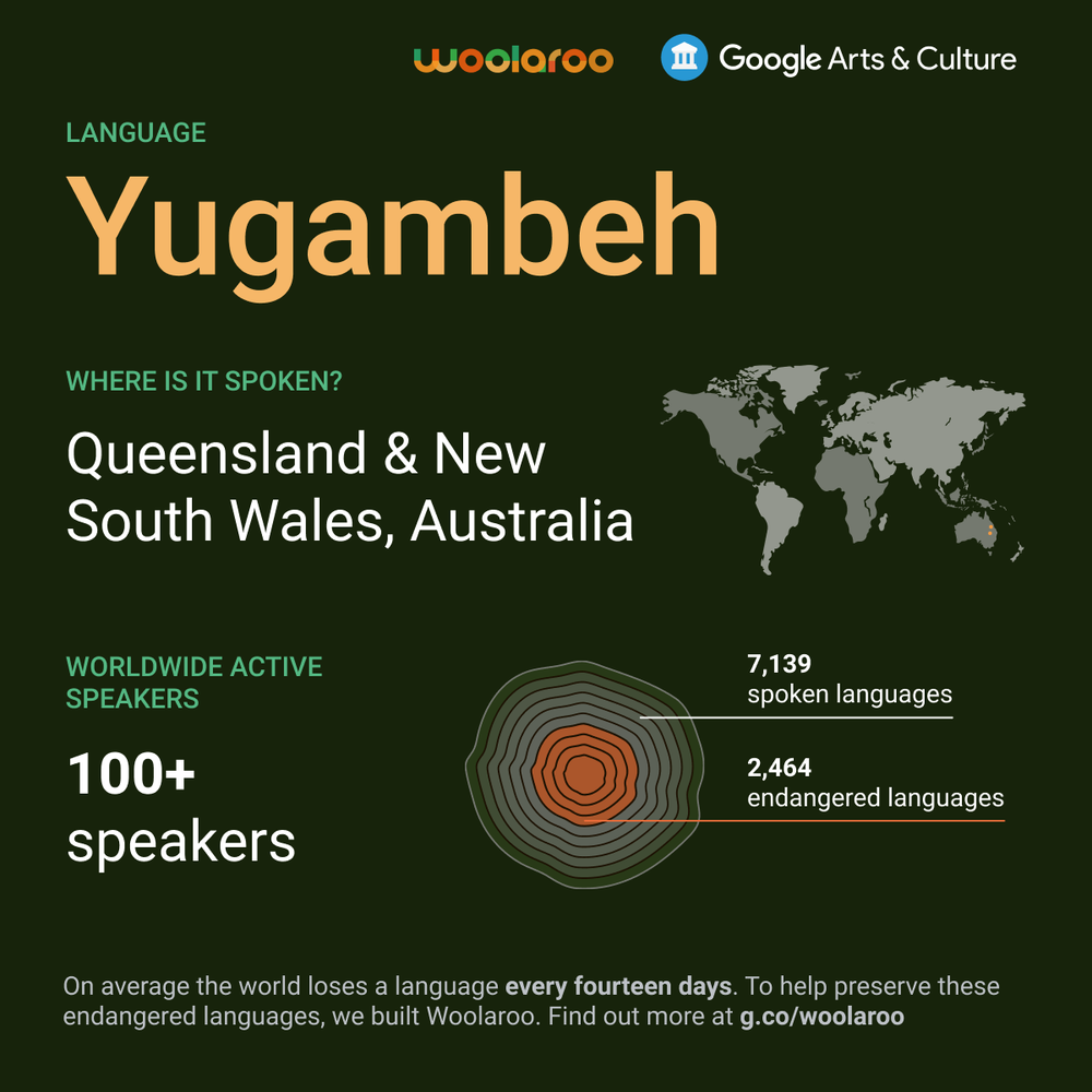 An info graphic with numbers on the Yugambeh language