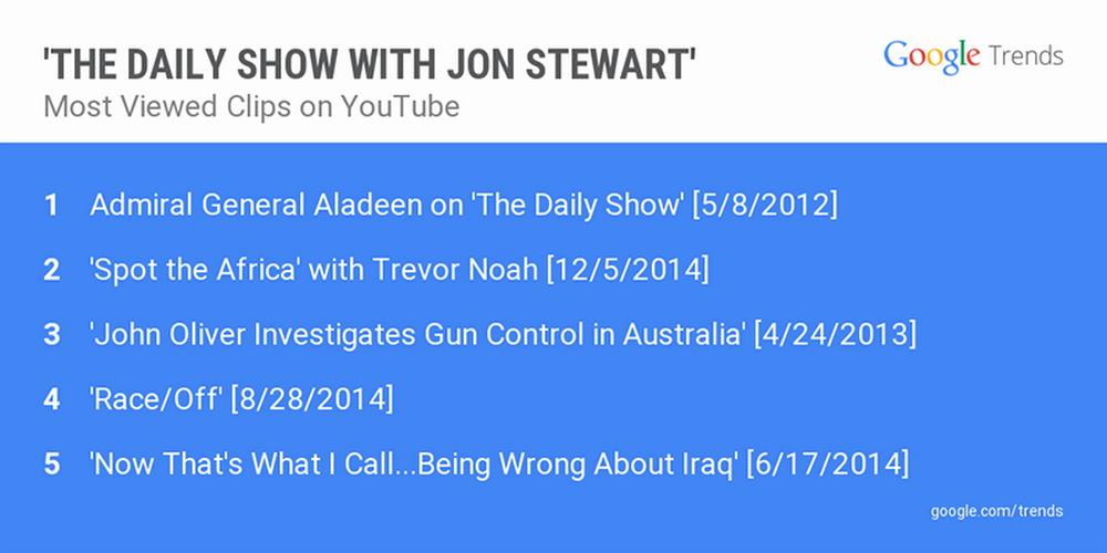 Jon_Stewart.width-1024.png