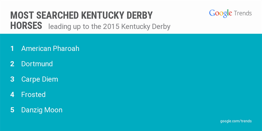Kentucky-Derby-horses.width-1024.png