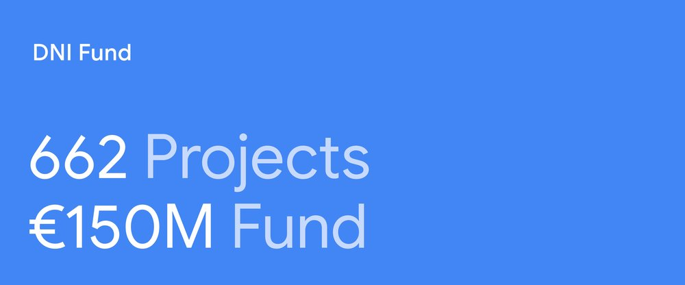 DNI Fund - 662 Projects, €150M Fund